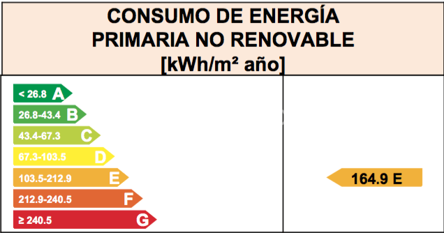 energy-certificate-ali-bei-2
